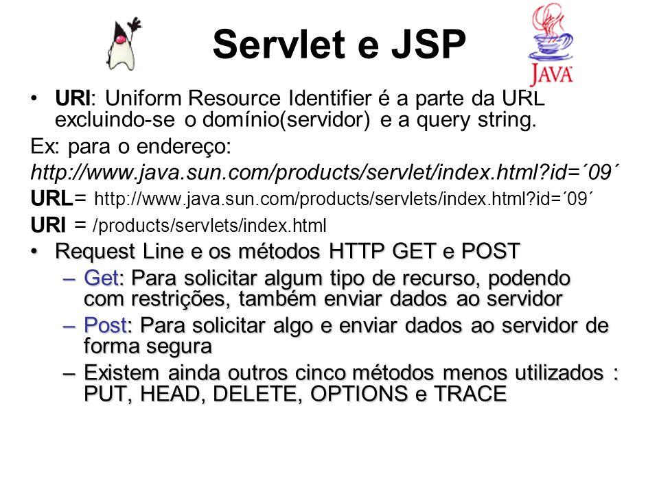 Anatomia de uma solicitação HTTP GET Teste.html Página de Login http://localhost:8080/servlet/login.do Nome: Sobrenome: <input type=text name=sobrenome/> Servlet e JSP URL=http://localhost:8080/servlet/login.do?nome=Marcos&sobrenome=Esteves