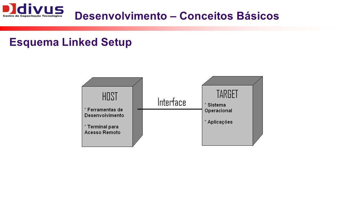 Desenvolvimento – Conceitos Básicos Esquema Linked Setup