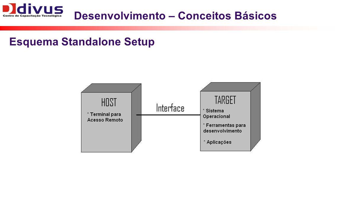 Desenvolvimento – Conceitos Básicos Esquema Standalone Setup