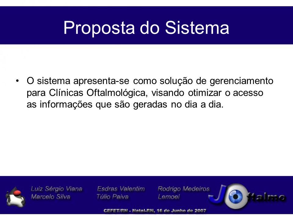 Funcionalidades Controle de Consulta –Agendamento, realização e pesquisa de uma consulta oftalmológica no sistema.