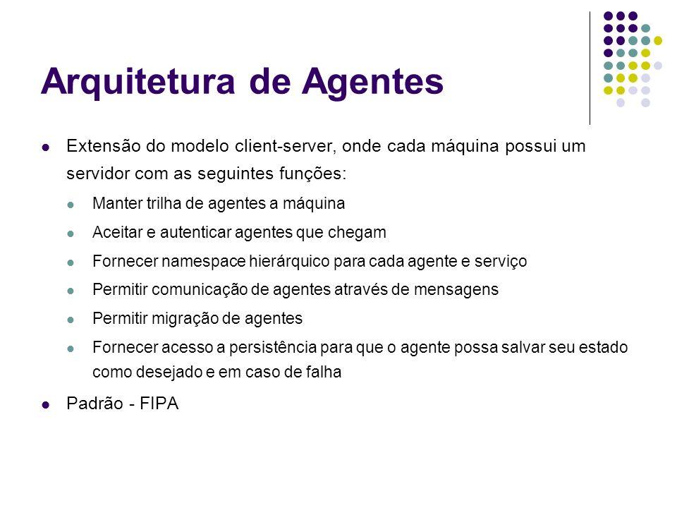 Arquitetura de Agentes Extensão do modelo client-server, onde cada máquina possui um servidor com as seguintes funções: Manter trilha de agentes a máq