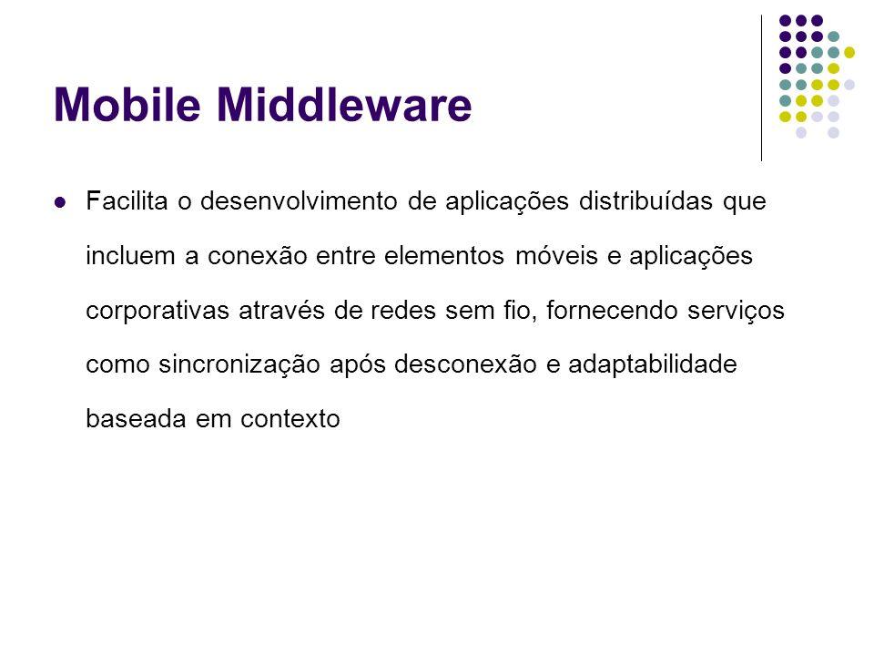 Funções Mobile middleware age como mediador entre dispositivo e a aplicação, executando as seguintes funções: Sincronização entre dispositivo e dados corporativos Messaging, incluindo e-mail Tradução entre formatos de dados, plataformas e protocolos de rede Segurança, incluindo autenticação e encriptação Gerenciamento de dispositivos