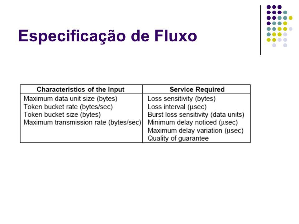 Especificação de Fluxo