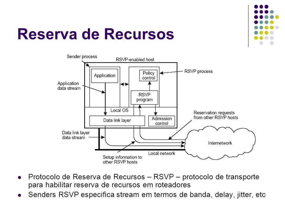 Reserva de Recursos Protocolo de Reserva de Recursos – RSVP – protocolo de transporte para habilitar reserva de recursos em roteadores Senders RSVP es