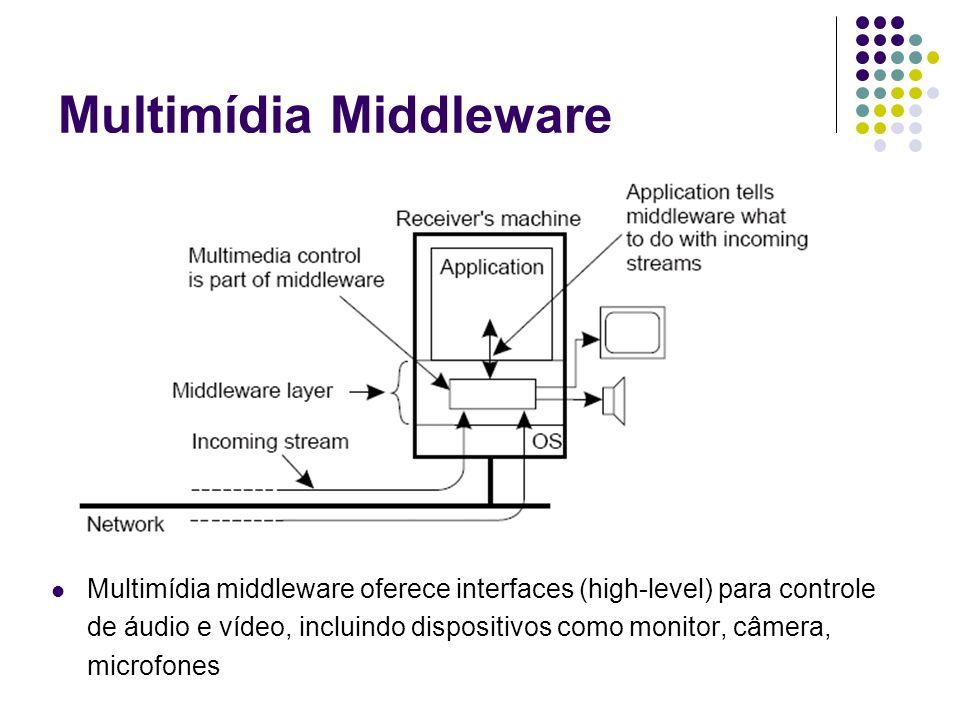 Multimídia Middleware Multimídia middleware oferece interfaces (high-level) para controle de áudio e vídeo, incluindo dispositivos como monitor, câmer
