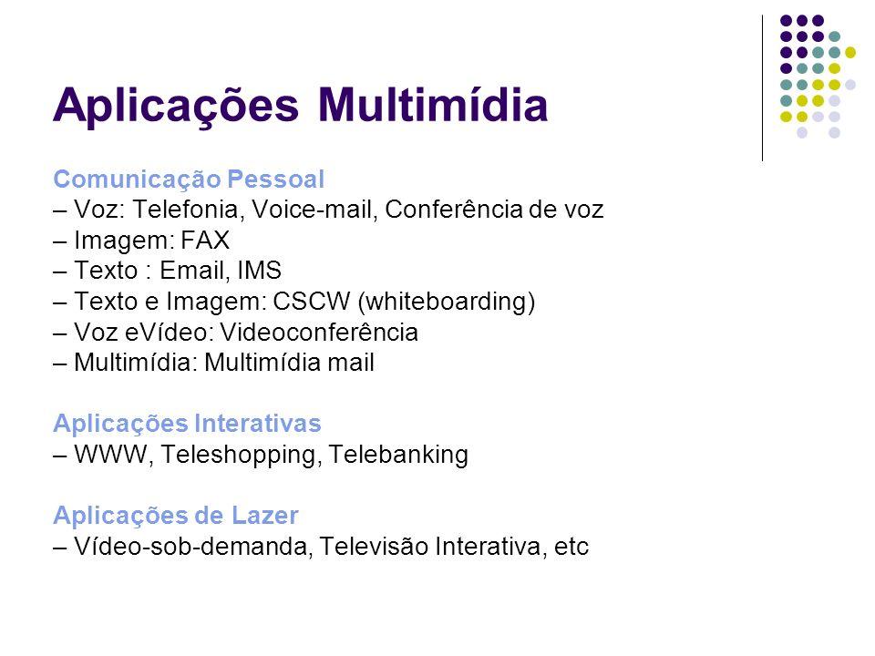 Aplicações Multimídia Comunicação Pessoal – Voz: Telefonia, Voice-mail, Conferência de voz – Imagem: FAX – Texto : Email, IMS – Texto e Imagem: CSCW (