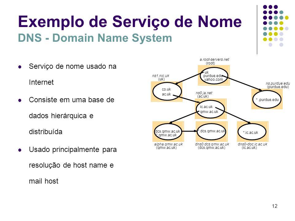 12 Exemplo de Serviço de Nome DNS - Domain Name System Serviço de nome usado na Internet Consiste em uma base de dados hierárquica e distribuída Usado