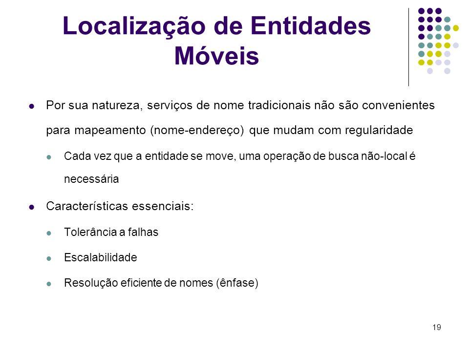20 Abordagens de Mapeamento (a) Mapeamento direto, em serviços de nome tradicionais.