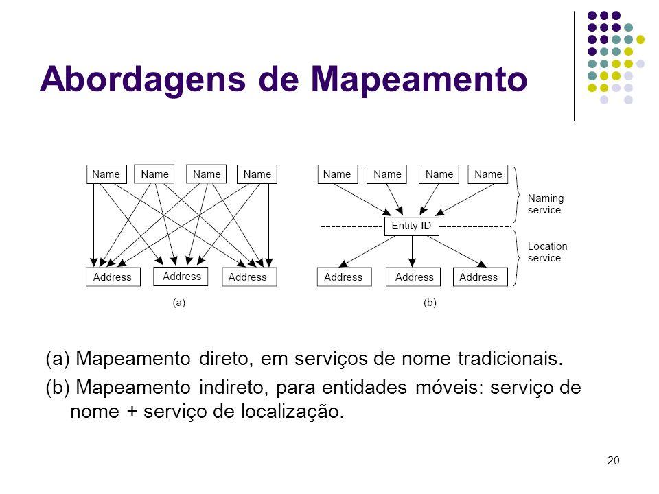 20 Abordagens de Mapeamento (a) Mapeamento direto, em serviços de nome tradicionais. (b) Mapeamento indireto, para entidades móveis: serviço de nome +