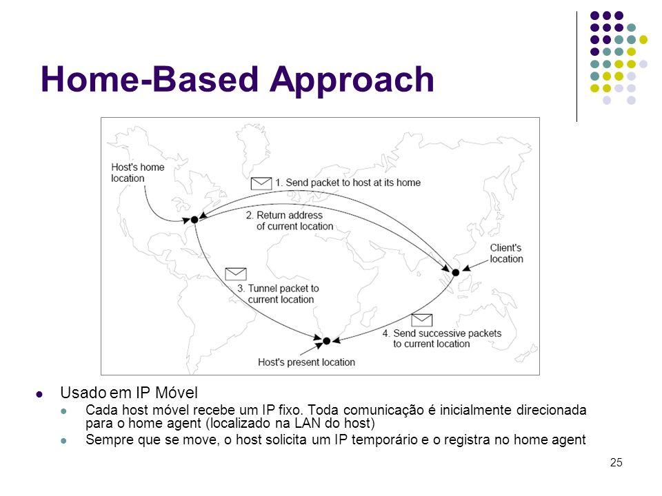25 Home-Based Approach Usado em IP Móvel Cada host móvel recebe um IP fixo. Toda comunicação é inicialmente direcionada para o home agent (localizado
