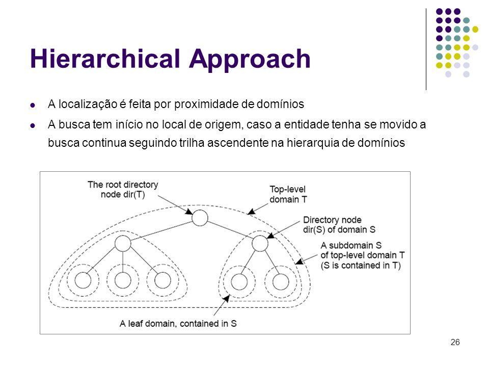 26 Hierarchical Approach A localização é feita por proximidade de domínios A busca tem início no local de origem, caso a entidade tenha se movido a bu
