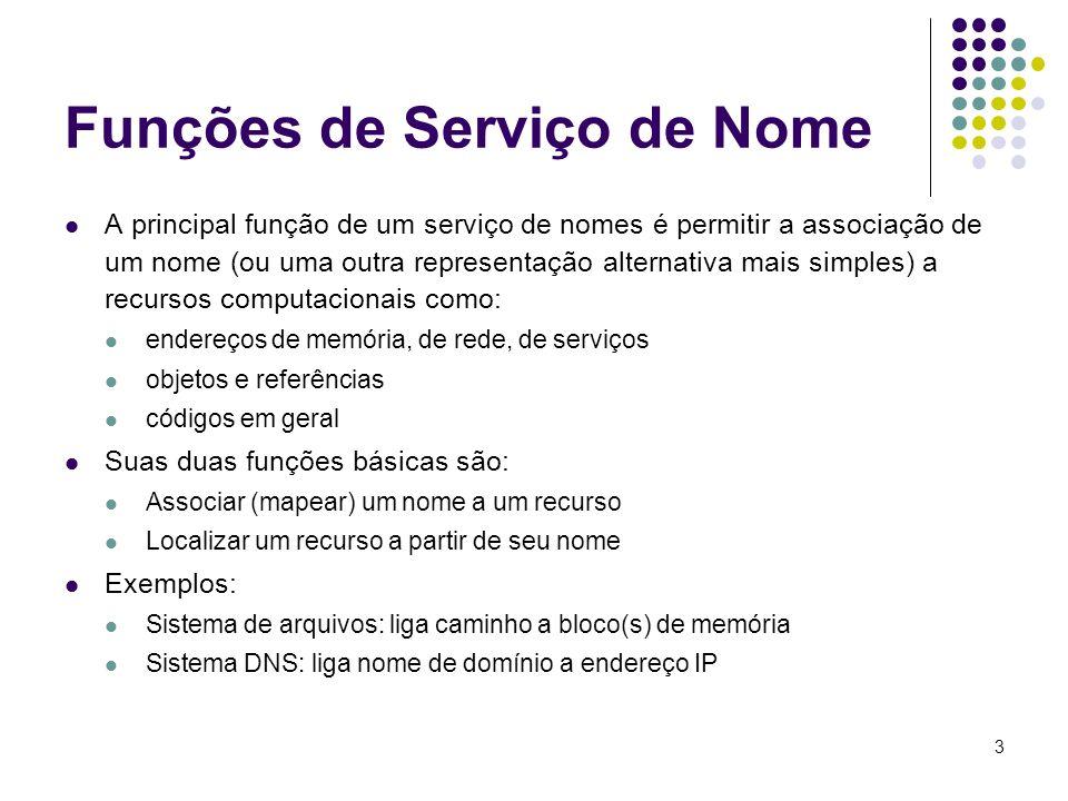 3 Funções de Serviço de Nome A principal função de um serviço de nomes é permitir a associação de um nome (ou uma outra representação alternativa mais