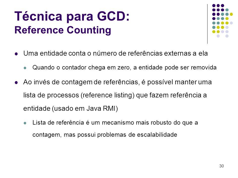 30 Técnica para GCD: Reference Counting Uma entidade conta o número de referências externas a ela Quando o contador chega em zero, a entidade pode ser