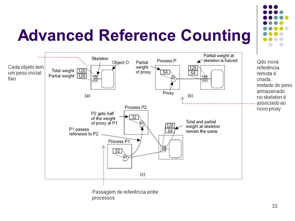 33 Advanced Reference Counting Cada objeto tem um peso inicial fixo Qdo nova referência remota é criada, metade do peso armazenado no skeleton é assoc