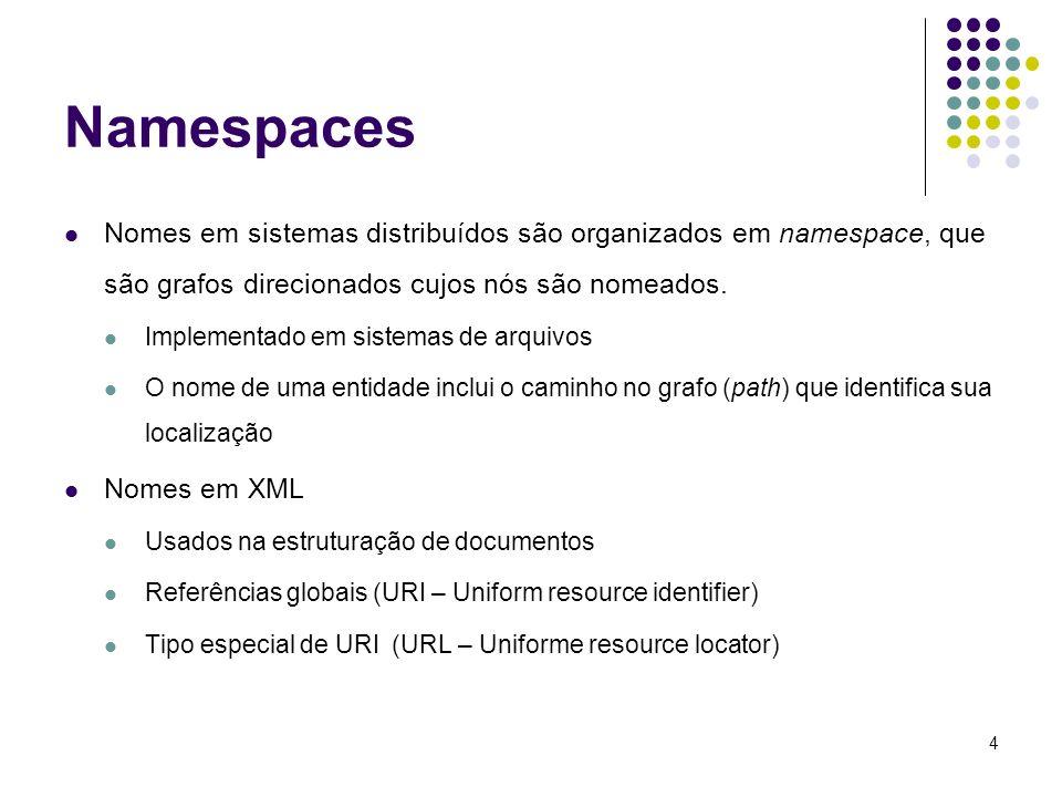 4 Namespaces Nomes em sistemas distribuídos são organizados em namespace, que são grafos direcionados cujos nós são nomeados. Implementado em sistemas