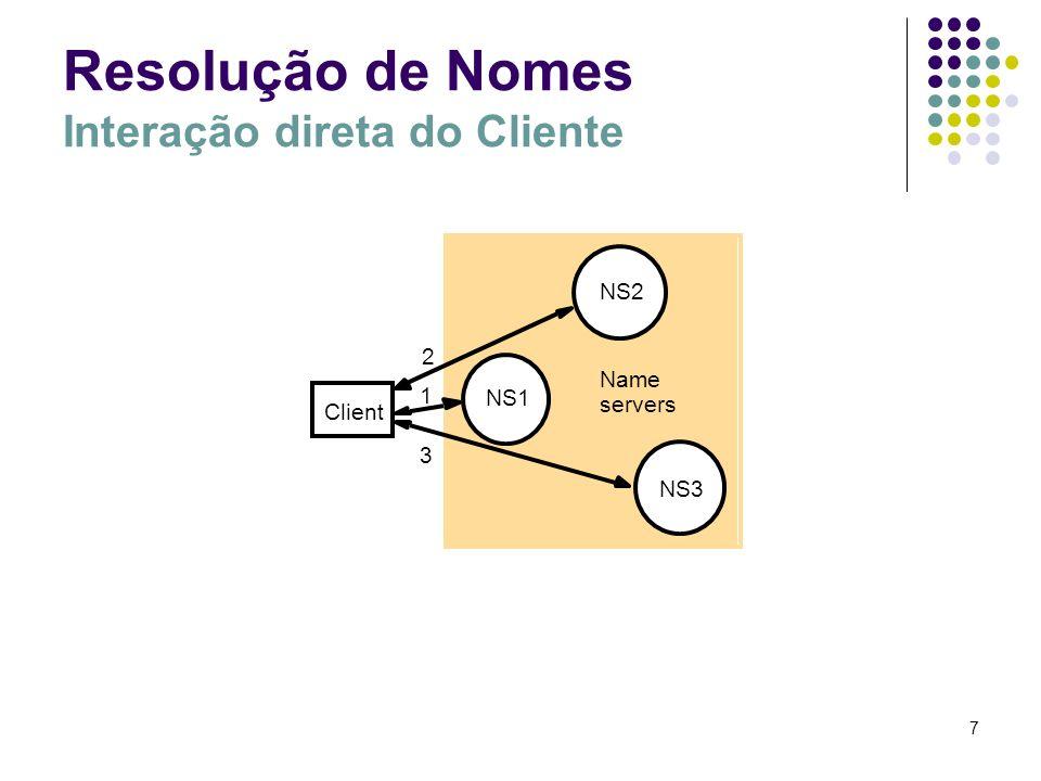 7 Resolução de Nomes Interação direta do Cliente Client 1 2 3 NS2 NS1 NS3 Name servers