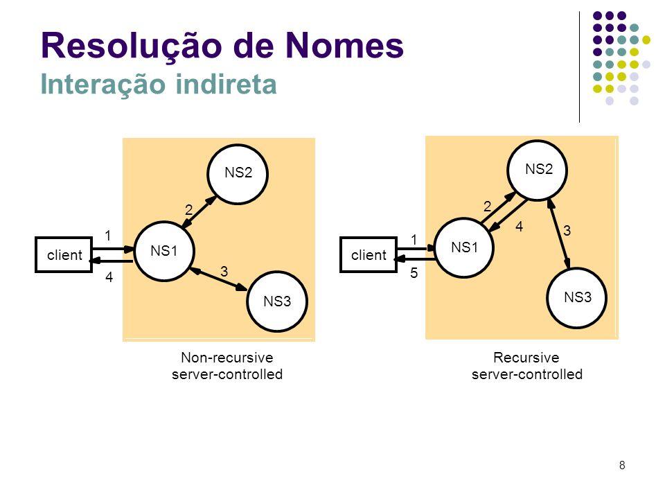 9 Implementação de Namespace estabilidade