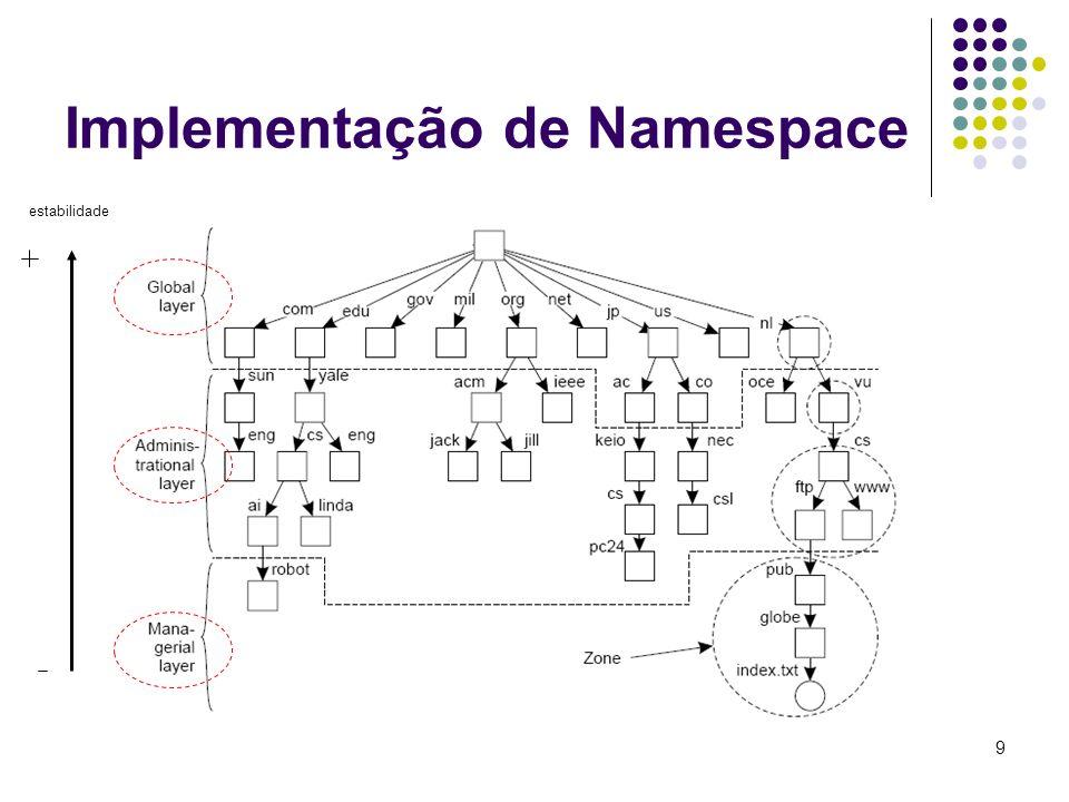 10 Montagem Em sistemas distribuídos é possível mesclar diferentes namespaces de forma transparente.