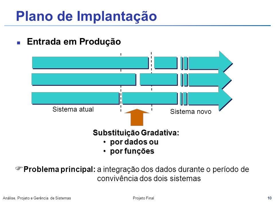 10 Análise, Projeto e Gerência de SistemasProjeto Final Plano de Implantação Entrada em Produção Sistema atual Sistema novo Substituição Gradativa: po