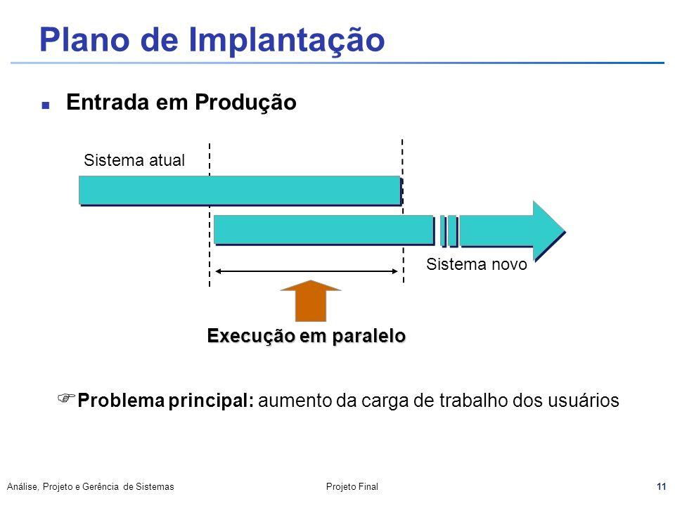 11 Análise, Projeto e Gerência de SistemasProjeto Final Plano de Implantação Entrada em Produção Sistema atual Sistema novo Execução em paralelo Probl