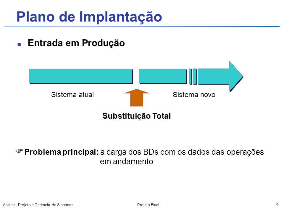 9 Análise, Projeto e Gerência de SistemasProjeto Final Plano de Implantação Entrada em Produção Sistema atual Sistema novo Substituição Total Problema