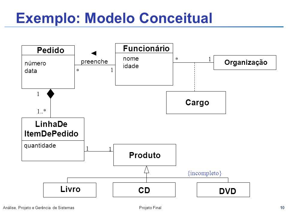 10 Análise, Projeto e Gerência de SistemasProjeto Final Pedido nome idade Funcionário LinhaDe ItemDePedido quantidade Organização Cargo Produto CD DVD