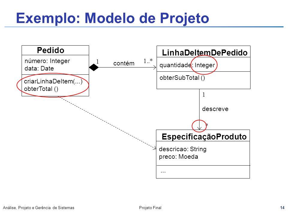 14 Análise, Projeto e Gerência de SistemasProjeto Final Pedido 1 Exemplo: Modelo de Projeto número: Integer data: Date criarLinhaDeItem(...) obterTota