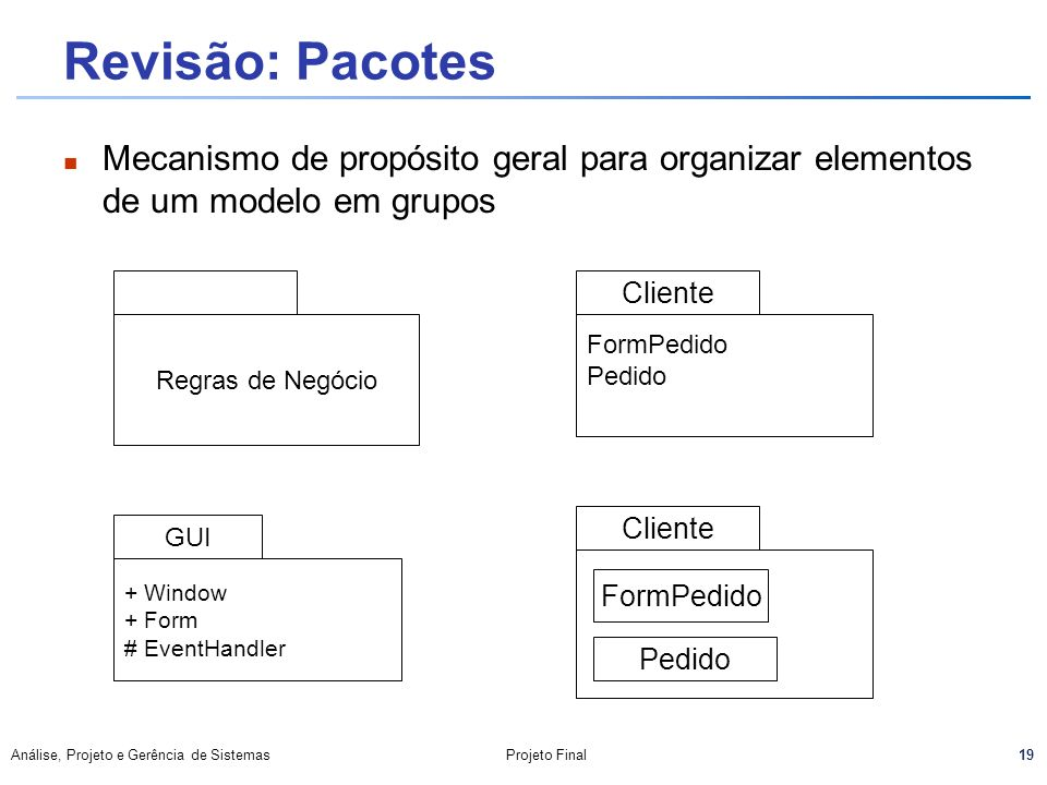 19 Análise, Projeto e Gerência de SistemasProjeto Final Revisão: Pacotes Mecanismo de propósito geral para organizar elementos de um modelo em grupos
