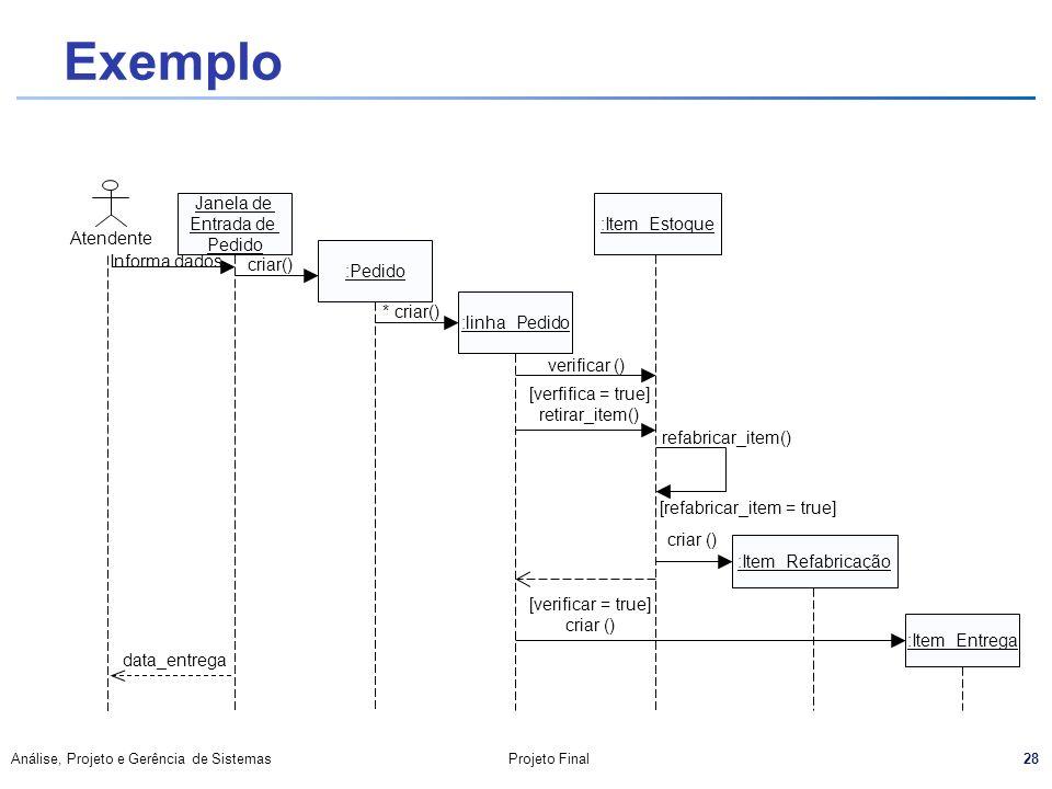 28 Análise, Projeto e Gerência de SistemasProjeto Final Exemplo Janela de Entrada de Pedido :Pedido :linha_Pedido :Item_Estoque :Item_Entrega :Item_Re