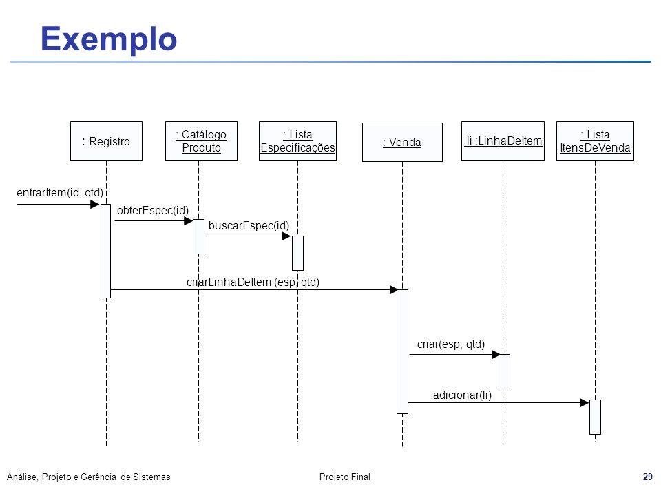 29 Análise, Projeto e Gerência de SistemasProjeto Final Exemplo : Registro : Catálogo Produto : Lista Especificações : Venda li :LinhaDeItem criar(esp