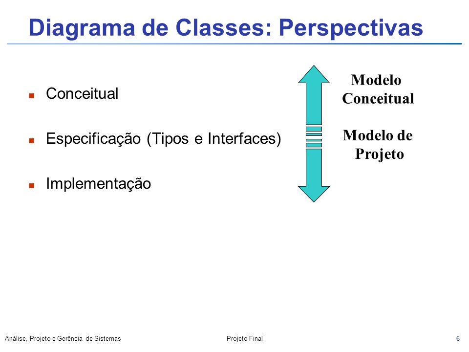 6 Análise, Projeto e Gerência de SistemasProjeto Final Diagrama de Classes: Perspectivas Conceitual Especificação (Tipos e Interfaces) Implementação M