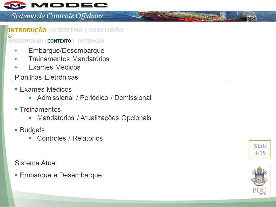 INTRODUÇÃO |O SISTEMA |CONCLUSÃO APRESENTAÇÃO | CONTEXTO |MOTIVAÇÃO Slide 4/19 Sistema de Controle Offshore Embarque/Desembarque Treinamentos Mandatór