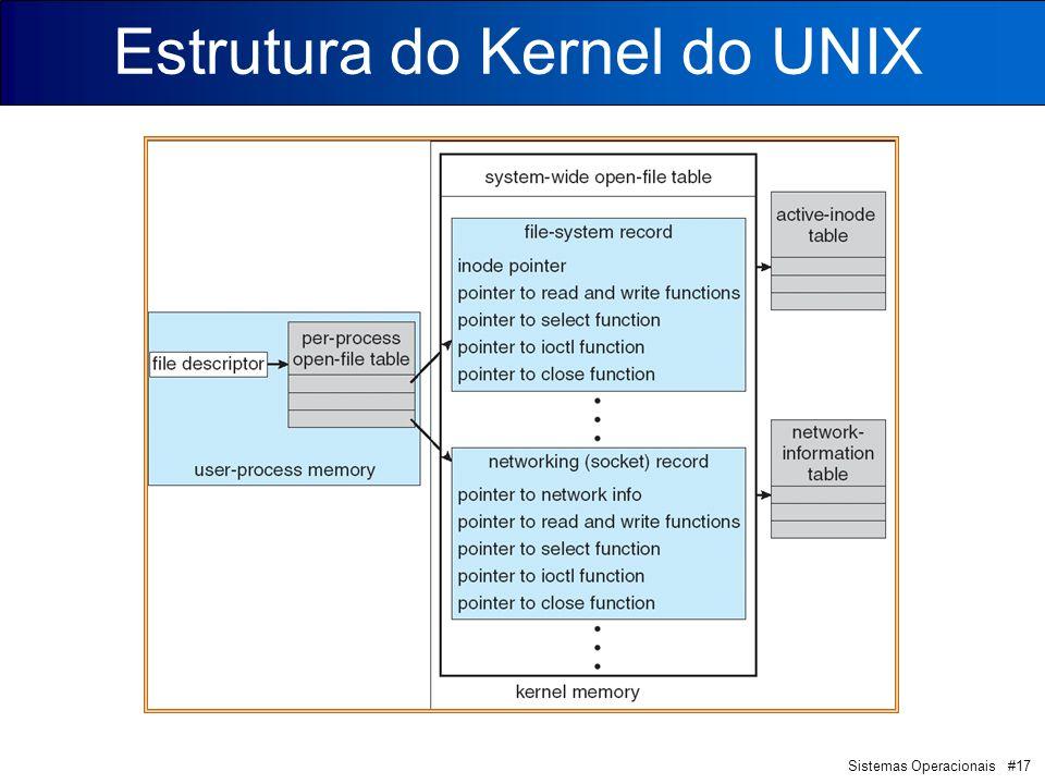 Sistemas Operacionais #17 Estrutura do Kernel do UNIX