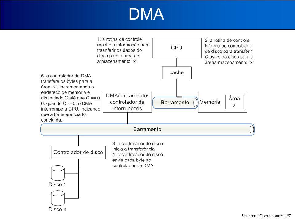 Sistemas Operacionais #7 DMA