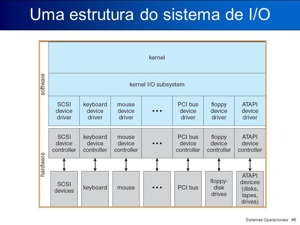 Sistemas Operacionais #9 Interface de I/O Chamadas de Sistemas de I/O encapsulam comportamentos em classes genéricas.