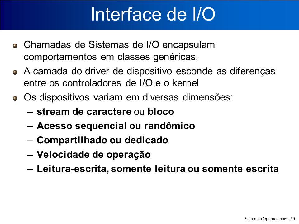 Sistemas Operacionais #9 Interface de I/O Chamadas de Sistemas de I/O encapsulam comportamentos em classes genéricas. A camada do driver de dispositiv