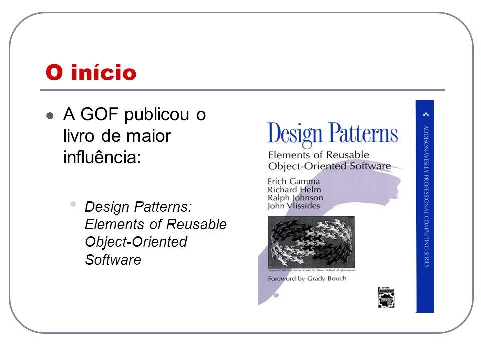 O início A GOF publicou o livro de maior influência: Design Patterns: Elements of Reusable Object-Oriented Software