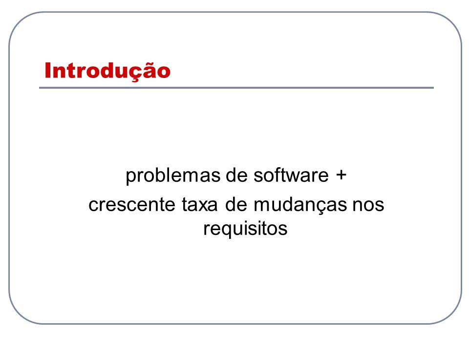 Introdução problemas de software + crescente taxa de mudanças nos requisitos