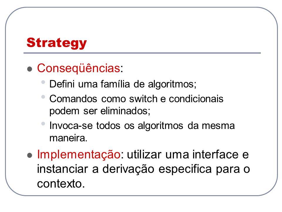 Strategy Conseqüências: Defini uma família de algoritmos; Comandos como switch e condicionais podem ser eliminados; Invoca-se todos os algoritmos da m