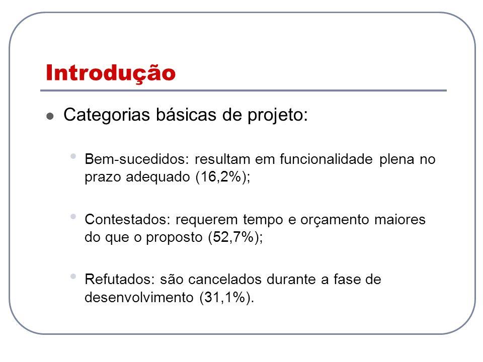 Introdução Categorias básicas de projeto: Bem-sucedidos: resultam em funcionalidade plena no prazo adequado (16,2%); Contestados: requerem tempo e orç