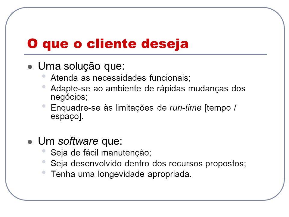 O que o cliente deseja Uma solução que: Atenda as necessidades funcionais; Adapte-se ao ambiente de rápidas mudanças dos negócios; Enquadre-se às limi