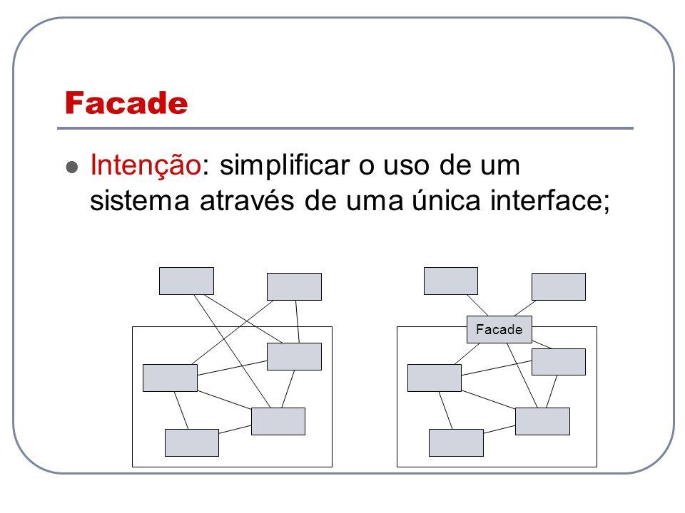 Intenção: simplificar o uso de um sistema através de uma única interface; Facade