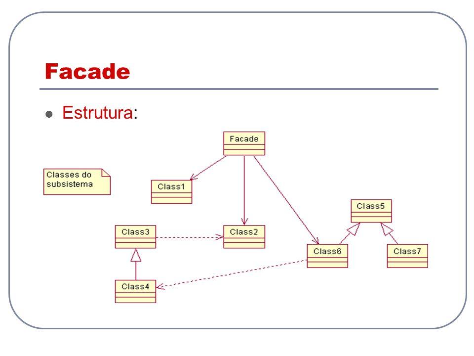 Estrutura: