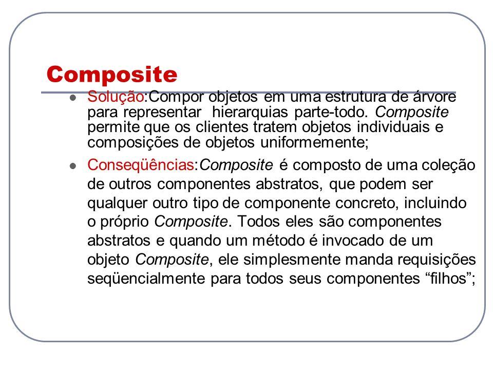 Composite Solução:Compor objetos em uma estrutura de árvore para representar hierarquias parte-todo. Composite permite que os clientes tratem objetos