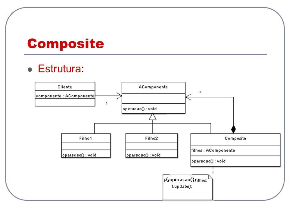 Composite Estrutura: f.operacao();