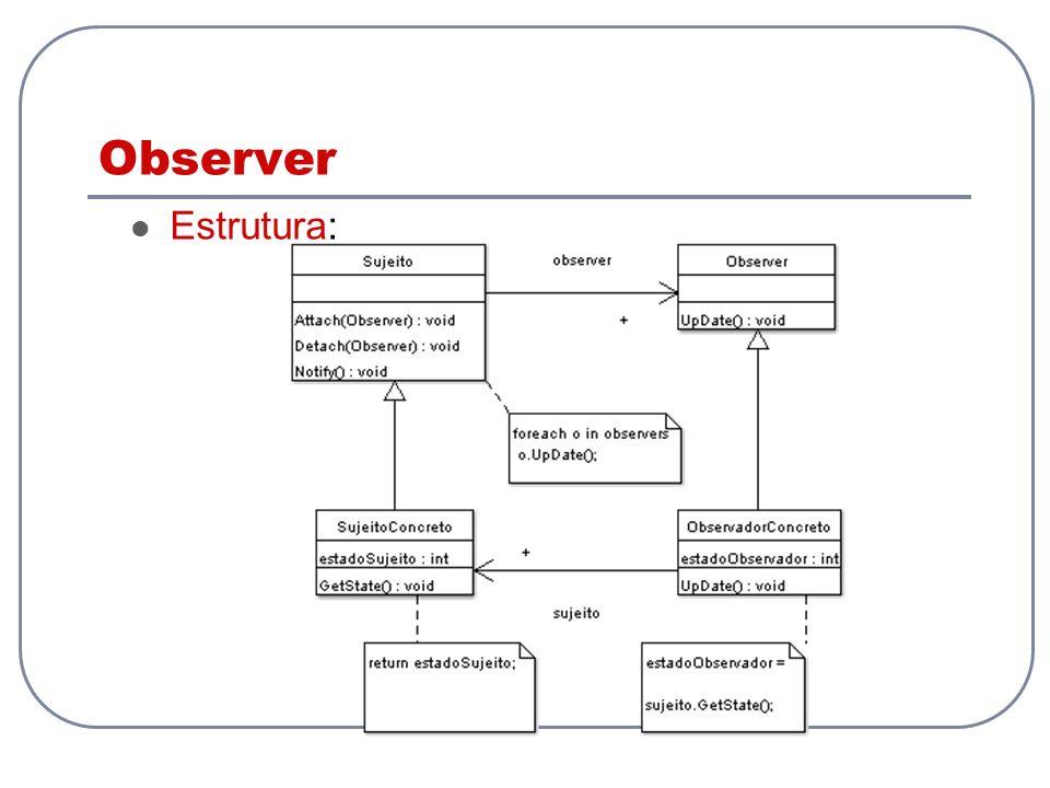 Observer Estrutura: