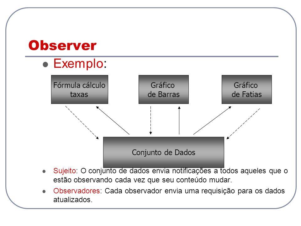 Observer Exemplo: Sujeito: O conjunto de dados envia notificações a todos aqueles que o estão observando cada vez que seu conteúdo mudar. Observadores