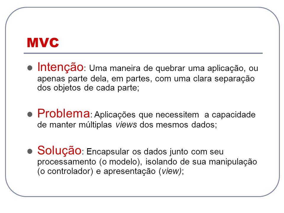 MVC Intenção : Uma maneira de quebrar uma aplicação, ou apenas parte dela, em partes, com uma clara separação dos objetos de cada parte; Problema : Ap
