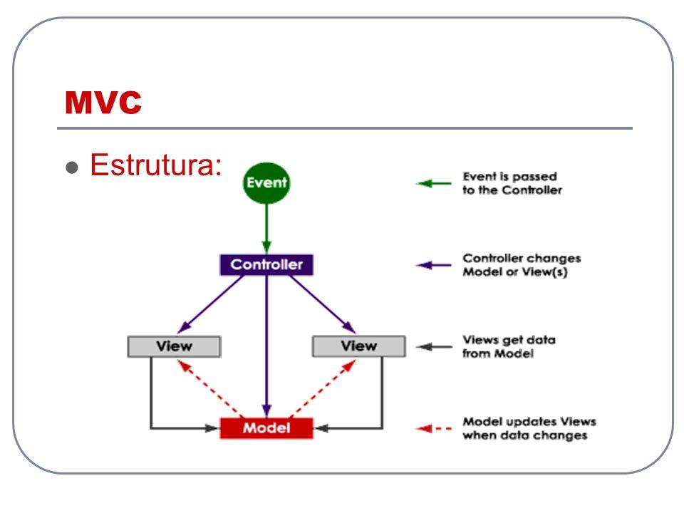 MVC Estrutura: