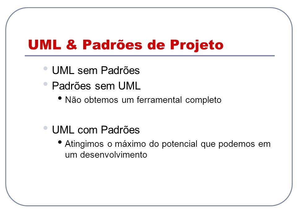 UML & Padrões de Projeto UML sem Padrões Padrões sem UML Não obtemos um ferramental completo UML com Padrões Atingimos o máximo do potencial que podem